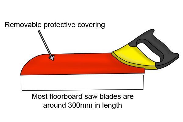 What Is A Floorboard Saw Wonkee Donkee Tools