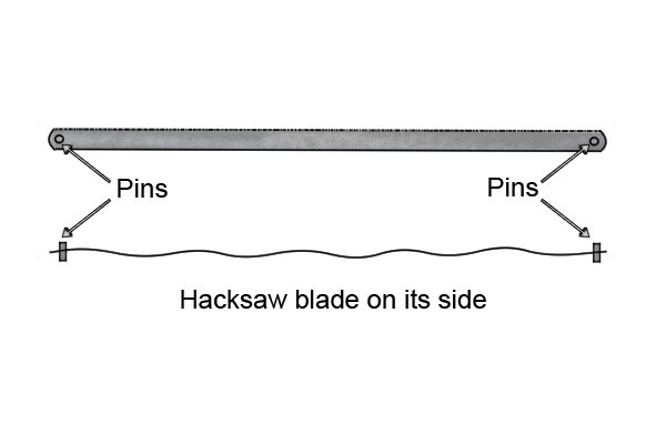 If you turn a hacksaw blade on its side, you will see that the teeth are set in a wavy line.