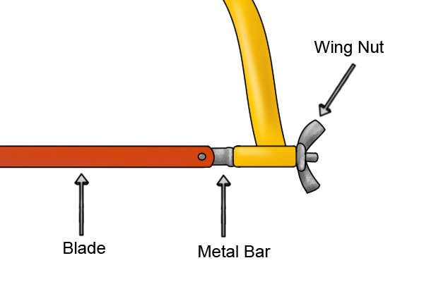 Loosen wing nut: metal bar and blade