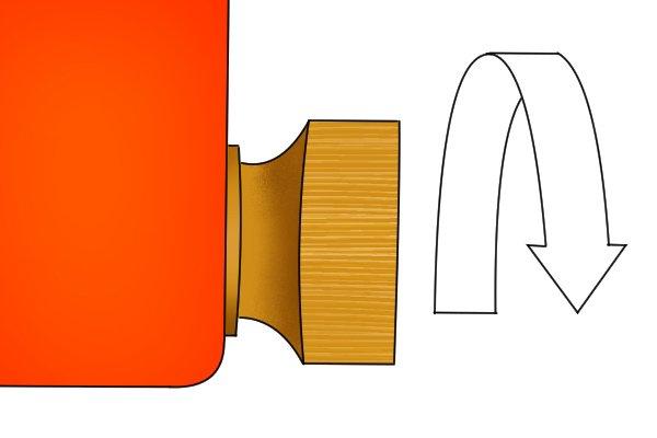 Turn thumb wheel anticlockwise