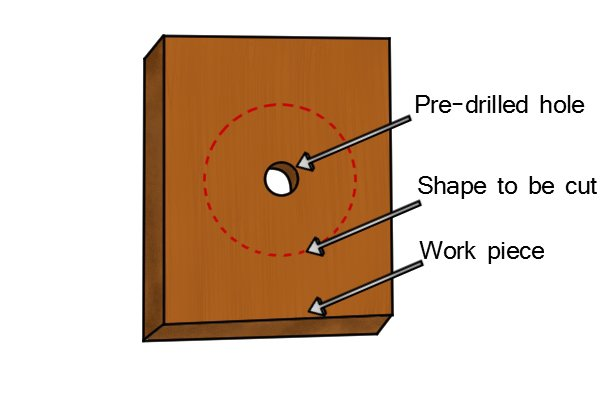 If you're cutting shapes on the interior of a material, you will need to pre-drill a hole, to give yourself an edge from which to start sawing.