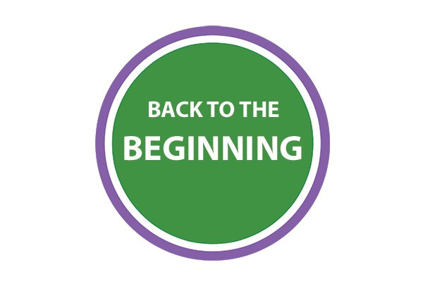Image to illustrate going back to the beginning of step 1 and repeating steps 1 and 2