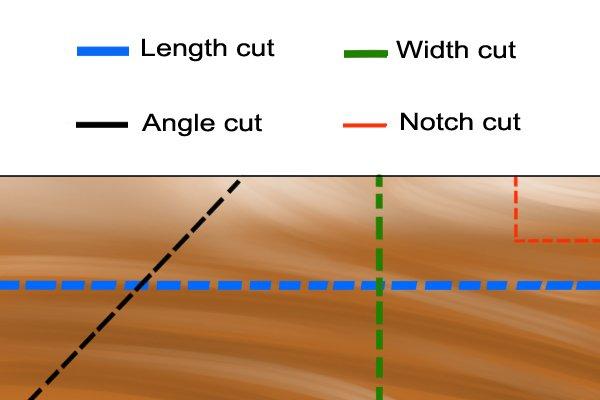 ways laminate can be cut diagram