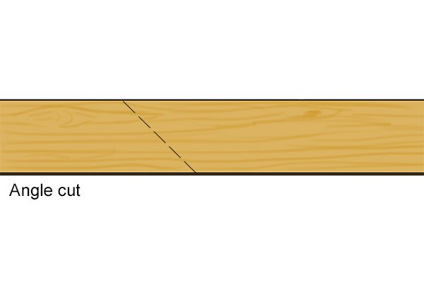100 laminate floor guillotine how to cut angles with a lami
