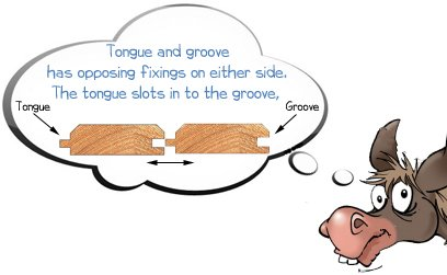 Tongue and groove has opposing fixings on either side. The tongue slots in to the groove.