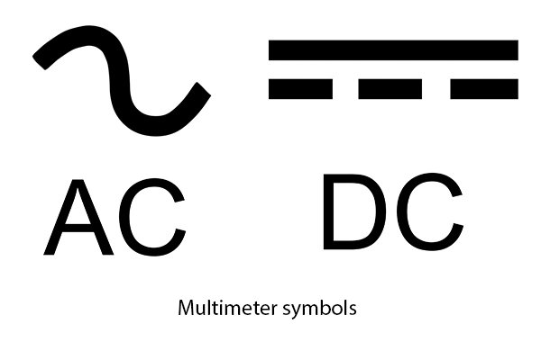 ac dc symbols on multimeter