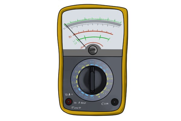 Different Types Of Multimeters : What is a multimeter