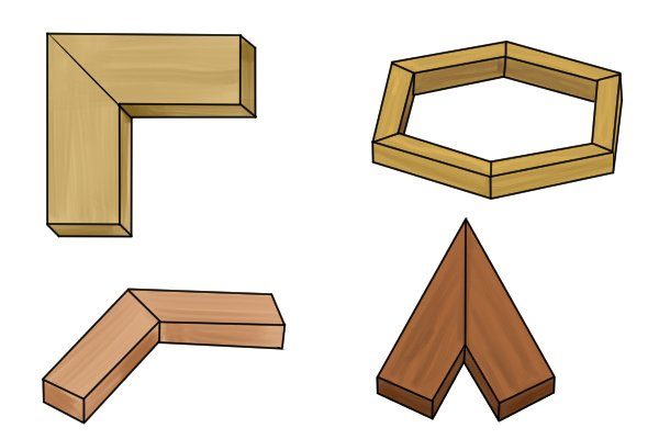 Mitre cuts are often used in framing to create a neat corner