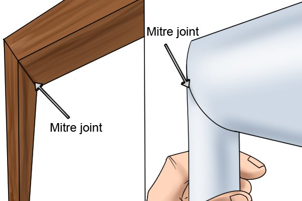 mitre joints are usually 90 degrees, however they can be other degrees as well