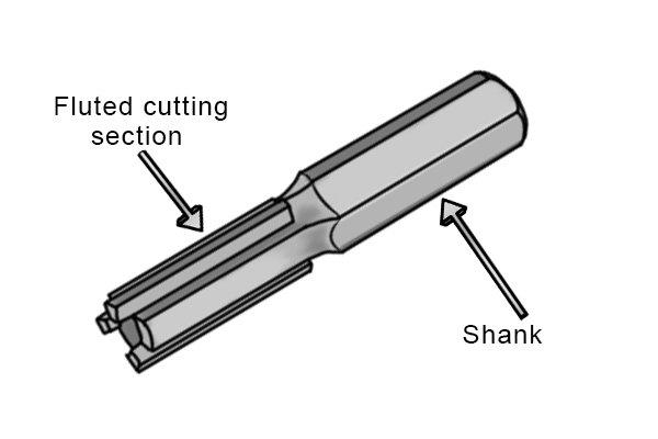 labelled mortar rake for drill