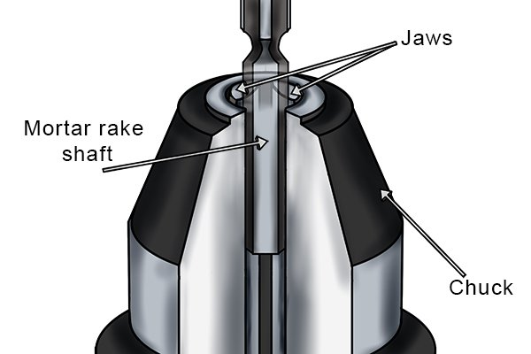 Any mortar rake that is suitable for a power drill will say so in the product description. However, you can find out if your drill will take the mortar rake by opening the chuck jaws to their maximum capacity and then see if the shank of the mortar rake can fit into the jaws of the chuck. If the mortar rake slides into the jaws and they can be tightened around the shank then you know the shank will fit into the chuck.