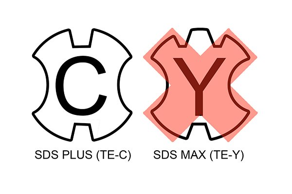 There are a variety of SDS type drills. SDS and SDS Plus chucks and shanks are interchangeable. However, SDS Max accessories are not compatible with either of these.