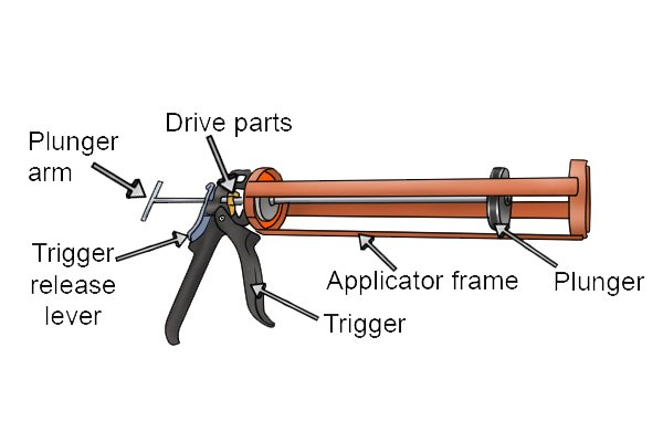 What are the parts of a pointing and grouting gun ...