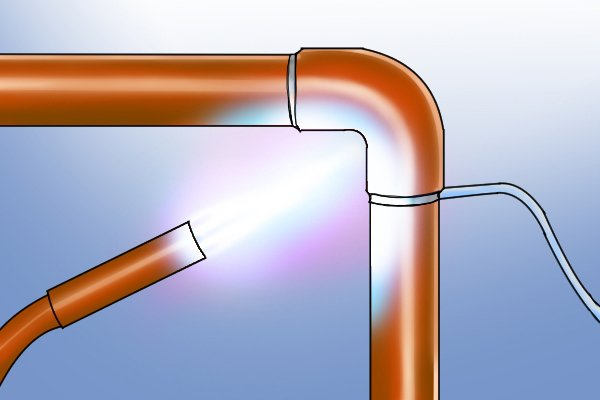 soldering a copper pipe joint, welding, copper pipes, pipe bending spring, plumber tool