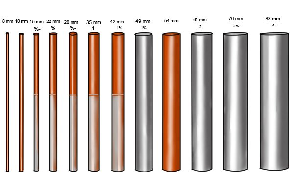 What pipe bending spring sizes are available