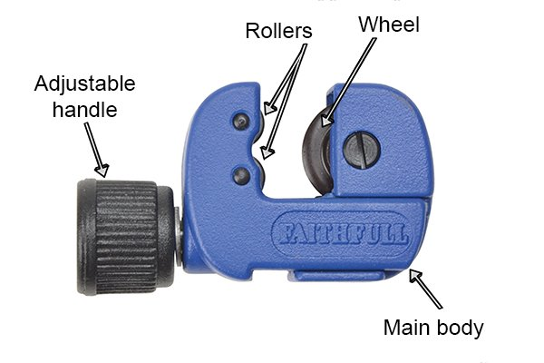 Parts of an adjustable pipe cutter; wheel, rollers, main body & adjustable handle