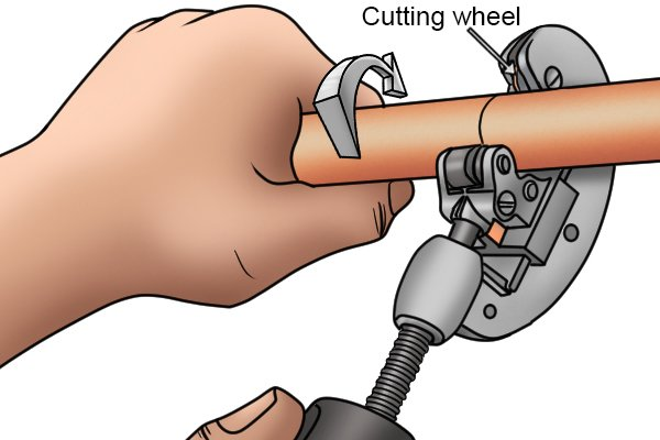 Rotating pipe cutter around a copper pipe