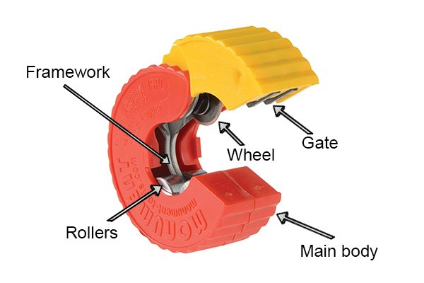 Parts of a single handed pipe cutter;rollers, frameowrk, gate, main body and wheel