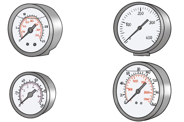 When it comes to testing different types of pipe systems then gauges are available with higher pressure readings.