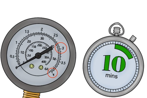 Retain the test pressure for around 10 minutes to see if there is a drop in pressure. You can leave the test for however long you like but the minimum recommended test time by professionals is 10 minutes.