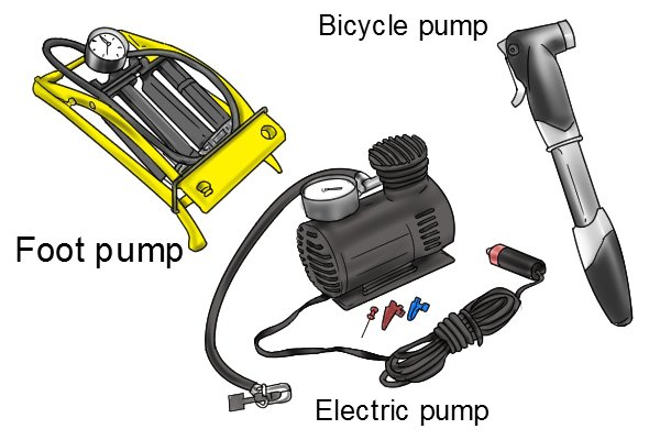 Use a hand pump, foot pump or an electric pump with the correct adaptor to apply pressure to the system.