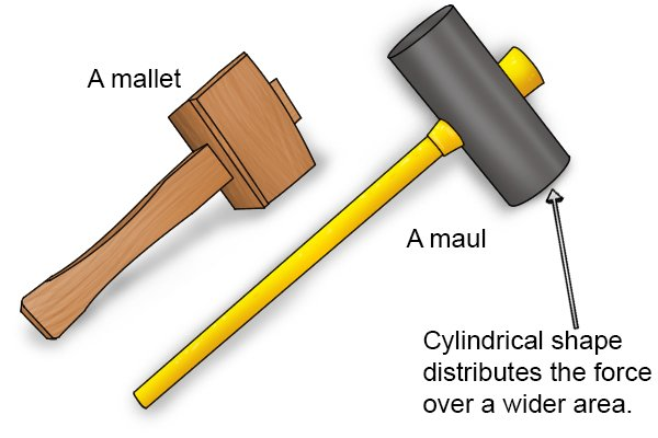 Comparing a paver's maul with a mallet
