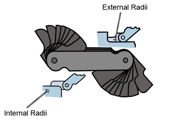 Radius gauge internal and external cut outs