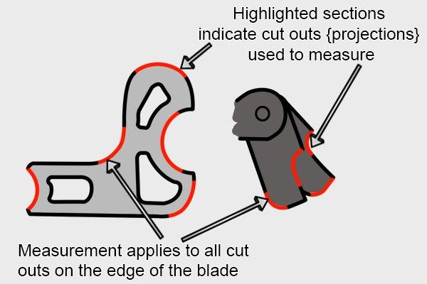 Radius gauge cut outs
