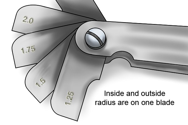 Outside and inside radius on one blade