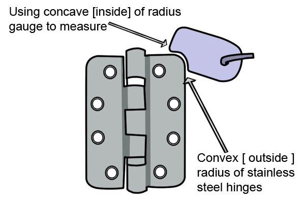 Using the concave side of a radius gauge to measure