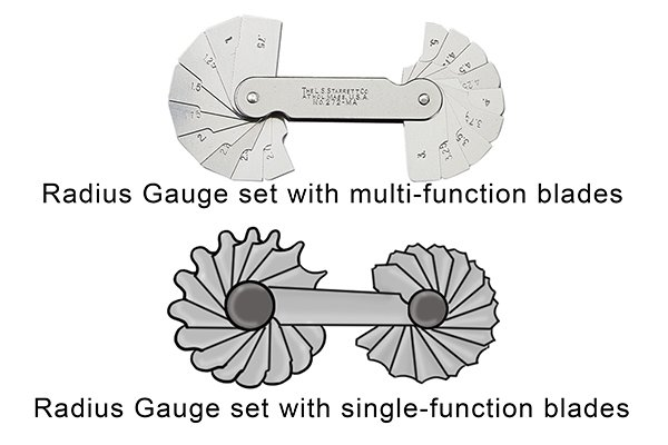 Two radius gauge sets