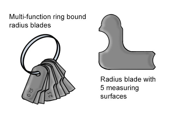 2 types of radius blade