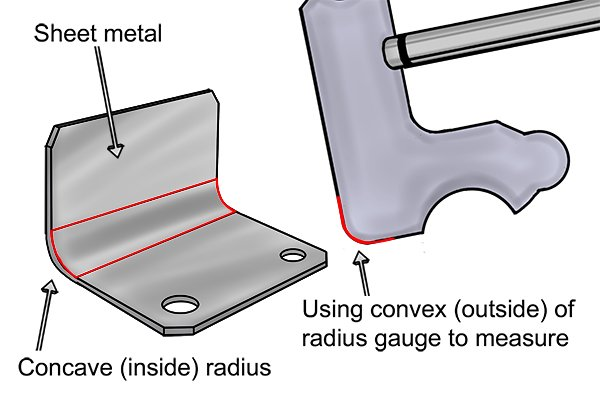 Ring bound radius blade measuring a shoulder on a workpiece