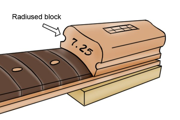 Using a radiused block to check a fretboard