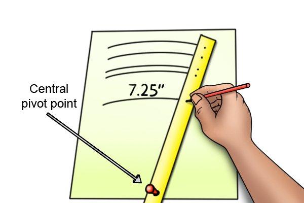 how to use contour duplication gauge