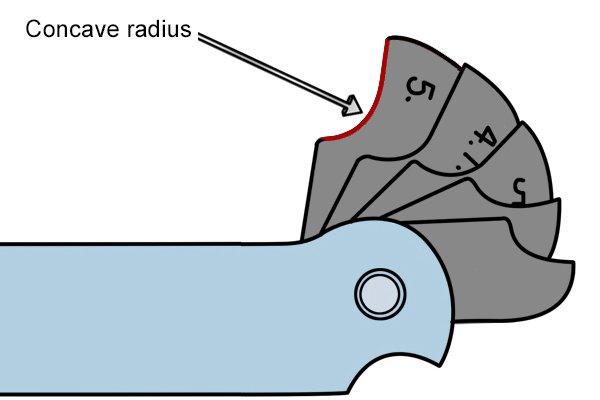 Concave radius