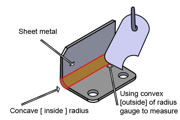 Using the convex side of the radius gauge