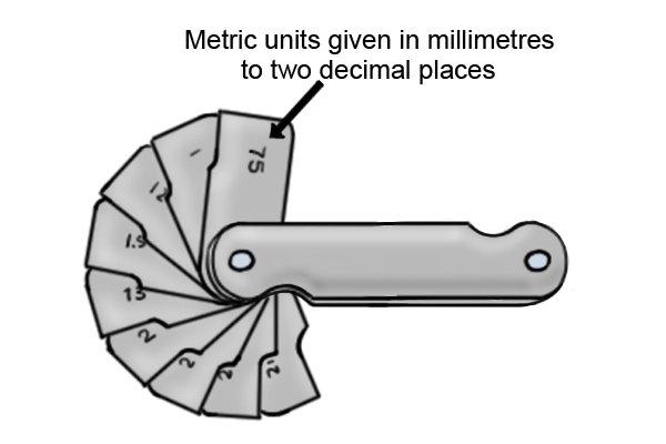 Metric radius gauge