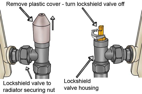 Lockshield valve adjustment