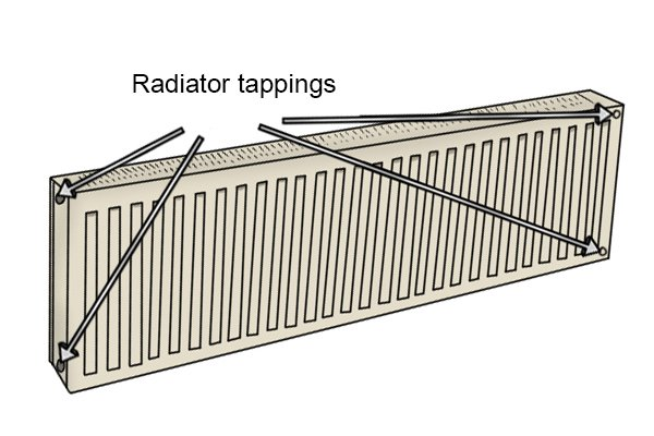 Panel radiator showing tappings