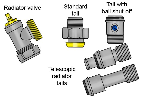 Various radiator valve tails