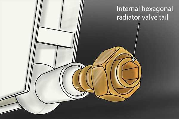 Internal hexagon type radiator valve tail