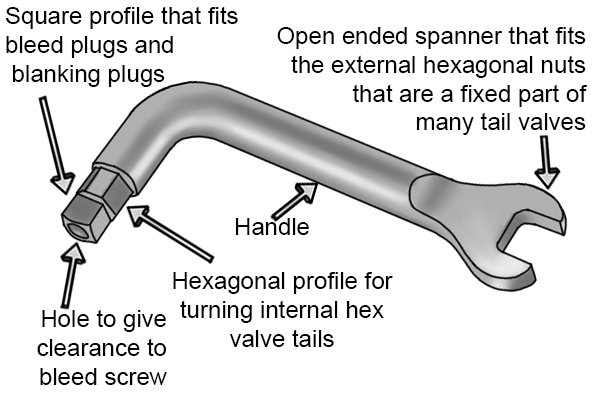 Parts of a combination wrench-key