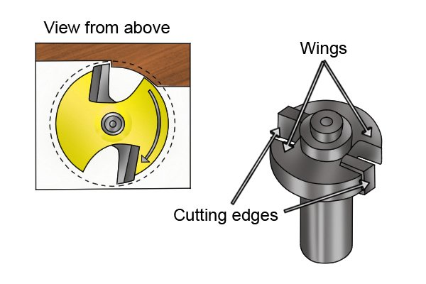 check-cutting-edges