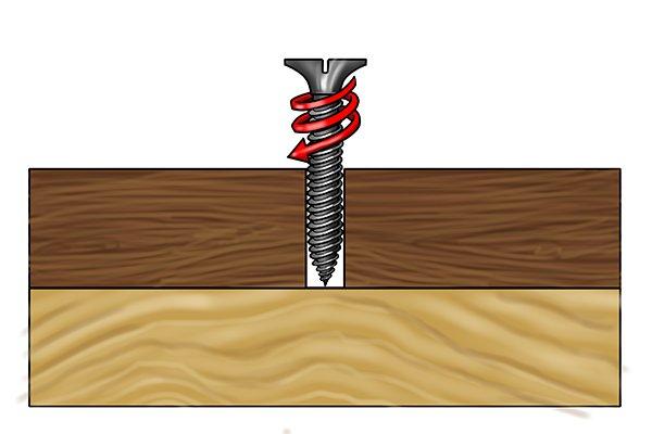 fully threaded screw