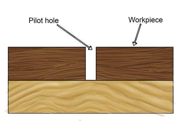 Pilot hole