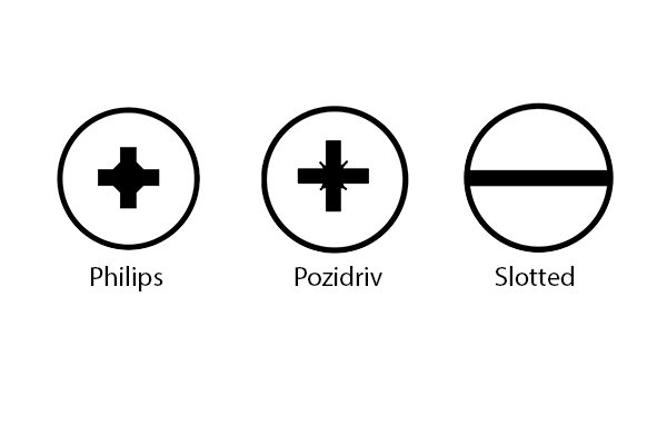 Screw drive types: slotted, phillips, and pozidriv