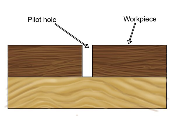 What Is A Pilot Hole