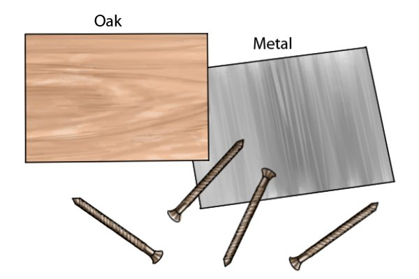 oak and metal with screws