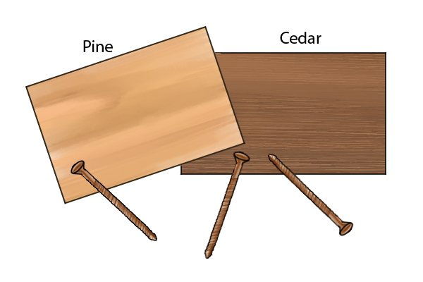 Pine and cedar with screws